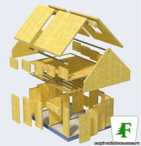 20 2010 for Building a house with sip panels